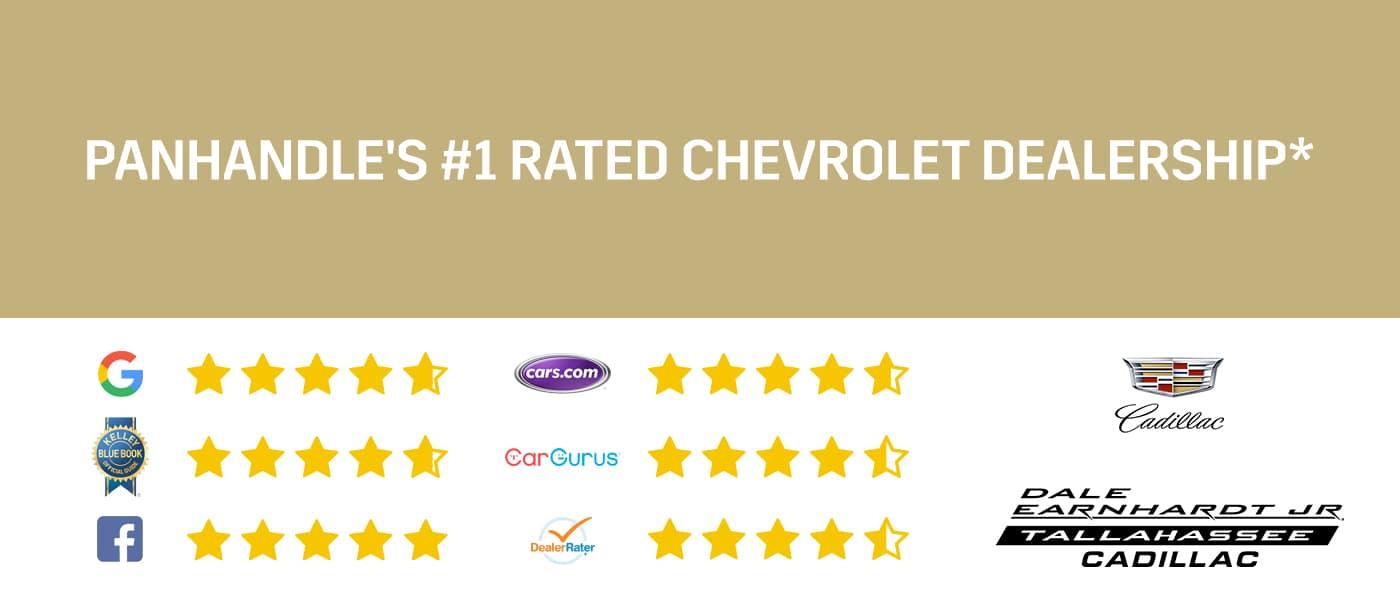cadillac reviews banner