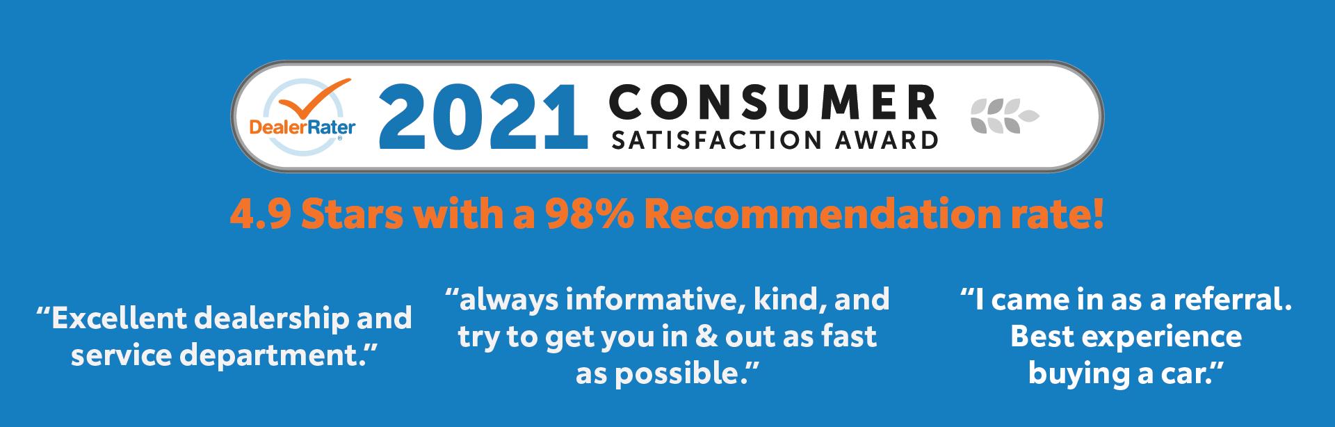 Consumer Satisfaction 1v2